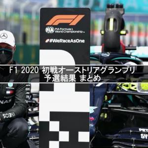 F1 2020 初戦オーストリアグランプリ 予選結果 まとめ