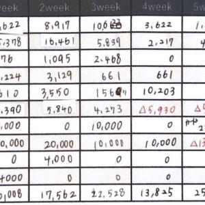 《5人家族》今日は給料日!9月の家計簿しめました!!!