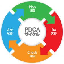 仕事、家事、起業を同時に上手く回す方法【PDCAサイクル】