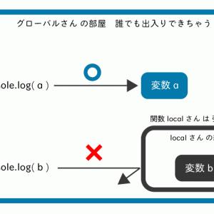 JavaScript |スコープについて解説&メモ