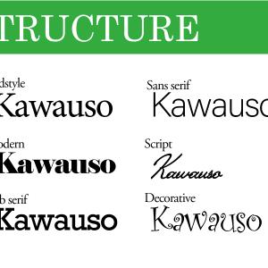 ノンデザイナーズデザインブックより、タイポグラフィのコントラストを実践してまとめてみた
