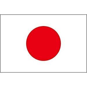 日本 政府負債(政府債務)の推移【IMF統計】