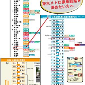 【電子書籍内容サンプル】東京メトロ 乗換備忘録
