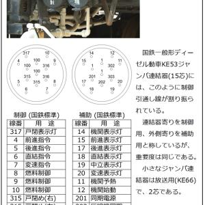 筑波鉄道ジャンパ連結器の謎