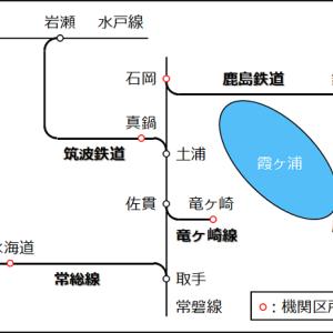 関東鉄道グループ車両の向きに関するお話
