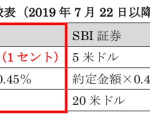 【朗報】楽天証券 最低取引手数料 0.01$へ値下げ