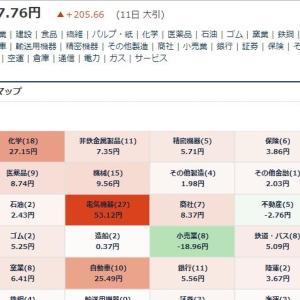 日本株8 潮目が変わったのか?それとも・・・