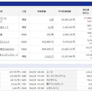 日本株&投資信託20