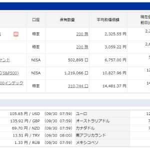 日本株&投資信託26