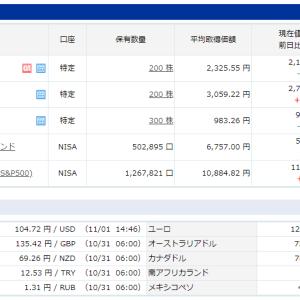 日本株&投資信託27