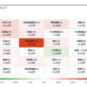 日本株7 名実ともに8月相場が終わる。