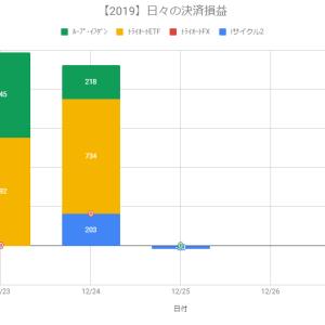 【日報】不労所得の作り方実践@-20円(2019.12.25)