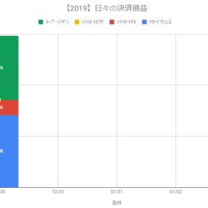 【日報】不労所得の作り方実践@+1,480円(2019.12.30)