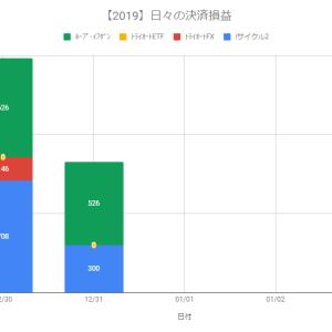 【日報】不労所得の作り方実践@+826円(2019.12.31)