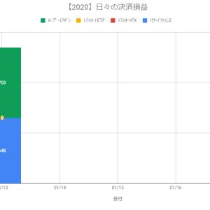 【日報】不労所得の作り方実践@+1,351円(2020.01.13)