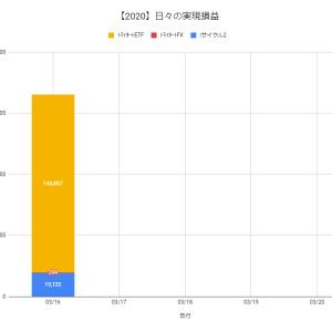 【日報:339日目】不労所得の作り方実践@+165,333円(2020.03.16)