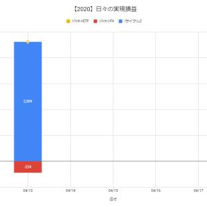 【日報:367日目】不労所得の作り方実践@+2,085円(2020.04.13)