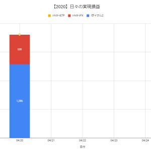【日報:374日目】不労所得の作り方実践@+1,806円(2020.04.20)
