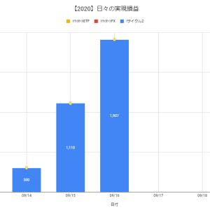 【日報:523日目】不労所得の作り方実践@+1,907円(2020.09.16)