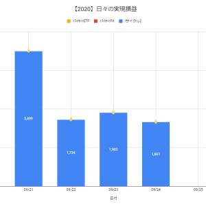 【日報:531日目】不労所得の作り方実践@+1,661円(2020.09.24)