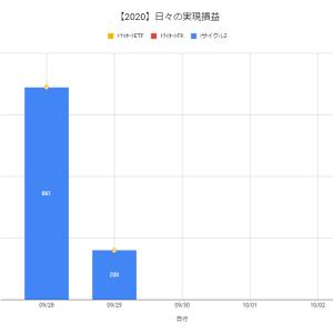 【日報:536日目】不労所得の作り方実践@+200円(2020.09.29)