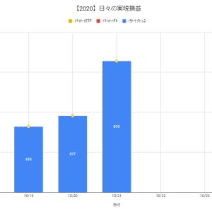 【日報:558日目】不労所得の作り方実践@+819円(2020.10.21)