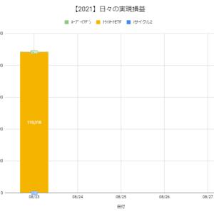 【日報:864日目】本日の決済損益@+110,716円(2021.08.23)
