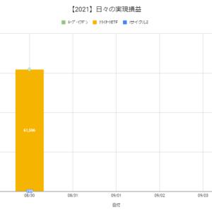 【日報:871日目】本日の決済損益@+61,795円(2021.08.30)