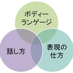 英語で相手の心をつかむ コミュニケーションの3要素
