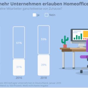 オンライン先進国ドイツで1か月間在宅勤務をしてみた感想