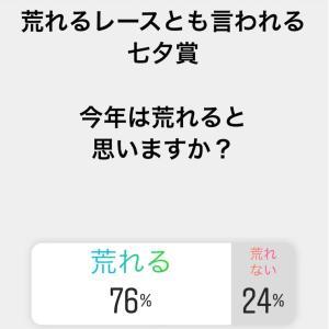 【最終予想】七夕賞 最終見解と買い目発表