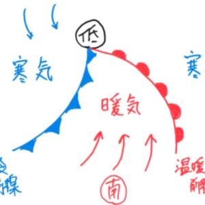 【本日の豆知】温帯低気圧と熱帯低気圧の違いは?