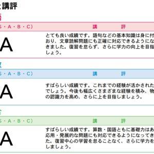 早稲田アカデミー サマーチャレンジテスト【小1 結果】