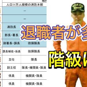 消防士の定年退職する階級は、どの階級が多いのか??