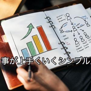 従業員30人で年商4億円中小企業のNo.2まで、上り詰めたシンプルな方法