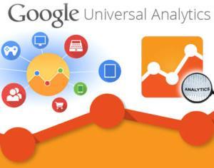 "Google Analyticsの基本的な使い方を解説!たった""4つ""を覚えよう!"