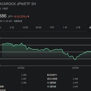 【1497】iシェアーズ 米ドル建ハイイールド社債ETF(H有)は利回り5.1%