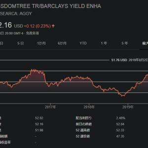 【AGGY】利回り3.15%の利回り向上型総合債券ETF|AGGやBNDと比べてどうなの?