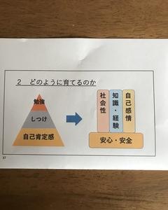 ~発達障害:子育ての仕方(1)イメージ~