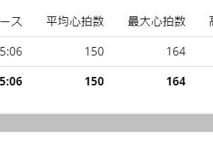 反省すべき40分Jog【20210221】