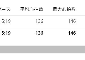 完全休養前の40分ゆっくりjog【20210223】