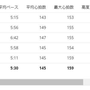 怖い話と60分jog【20210301】
