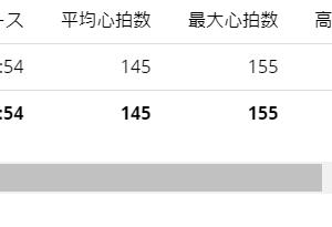 様子見の50分jog【20210306】