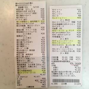 【35日やりくり】あと1週間、残金1万円!