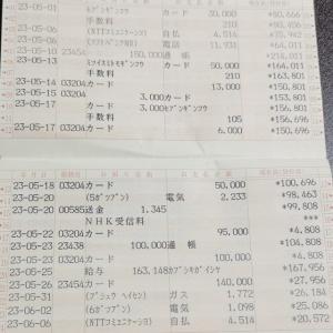 埼玉の印刷工員時代に一人暮らししてた時の生活費は165065円でした
