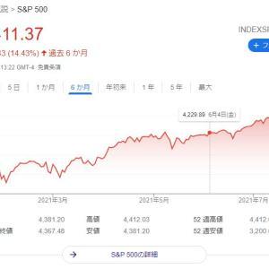 気になる株価