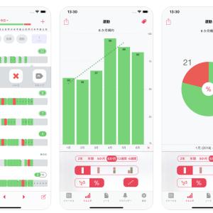 赤と緑ではっきり実績が分かる習慣化アプリ Way Of Lifeレビュー