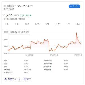 2020年01月17日 【タカラトミー】の株を買った
