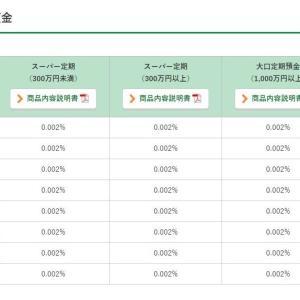 地方銀行【京都銀行】さんで【定期預金】を組んだらウェットティッシュ貰いました。