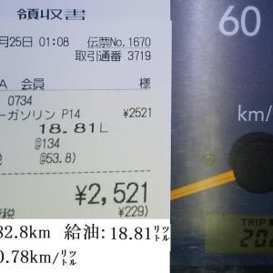 3125給●通勤快足燃費10.8km/㍑●@134